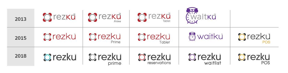 Rezku Logo Progress