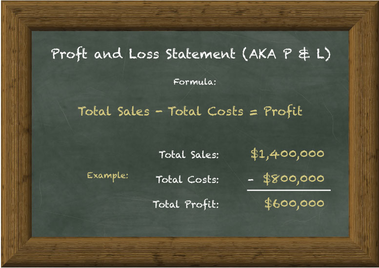 Profit and Loss statement formula