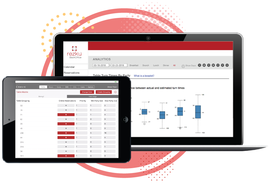 Restaurant analytics software