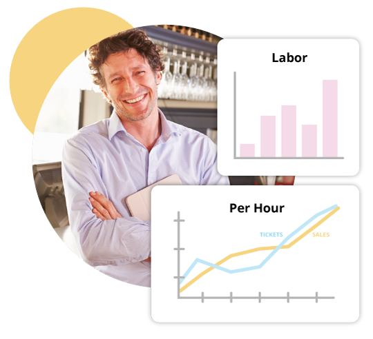 Profit-Saving Labor Controls
