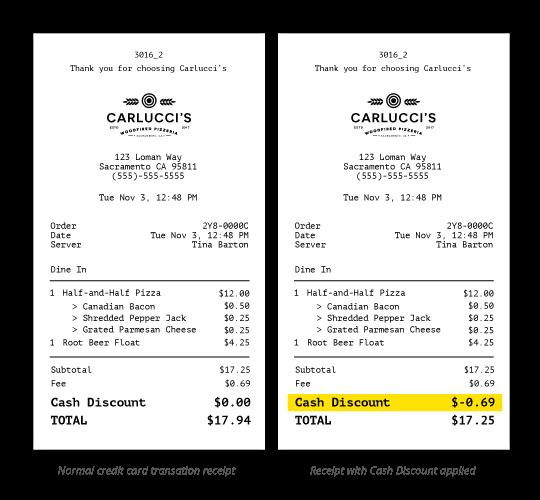 Cash Discount Program